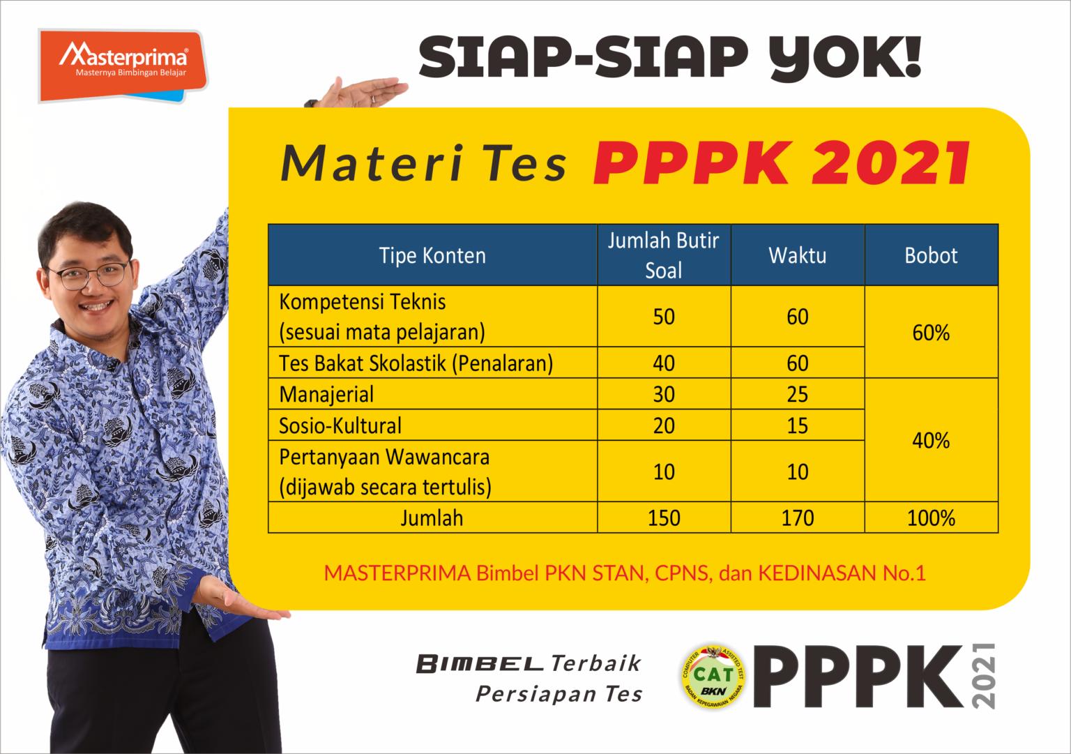 Materi Ujian, Kisi-Kisi Soal, dan Pendaftaran PPPK 2021 ...
